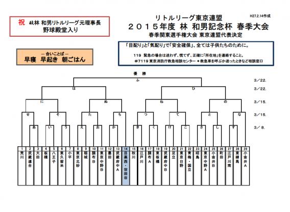 2015.02.14 春季大会の組合せが決まりました。